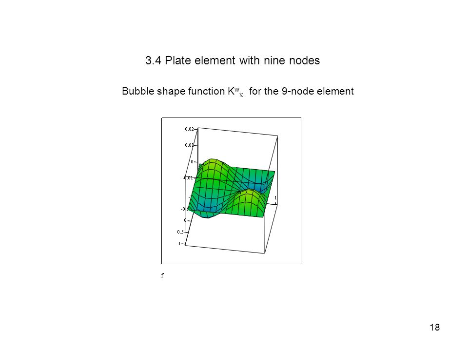 3.4 Plate element with nine nodes