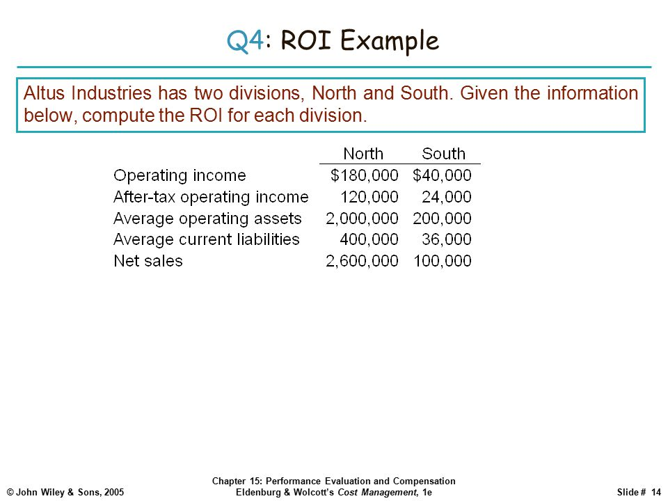 Q4: ROI Example Altus Industries has two divisions, North and South. Given the information below, compute the ROI for each division.
