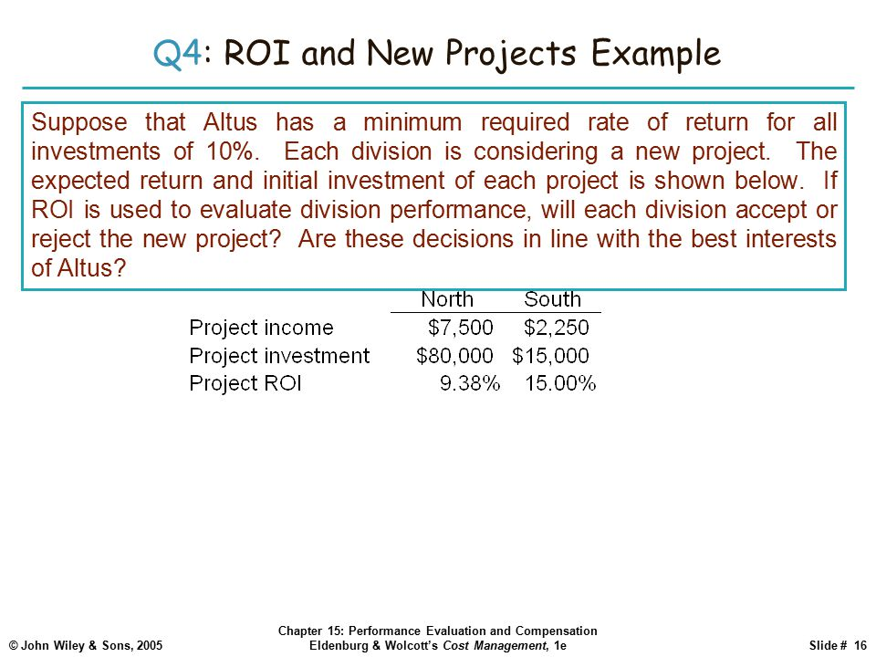 Q4: ROI and New Projects Example