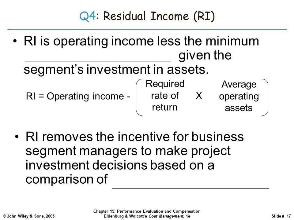 Q4: Residual Income (RI)