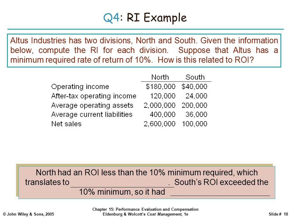 Q4: RI Example