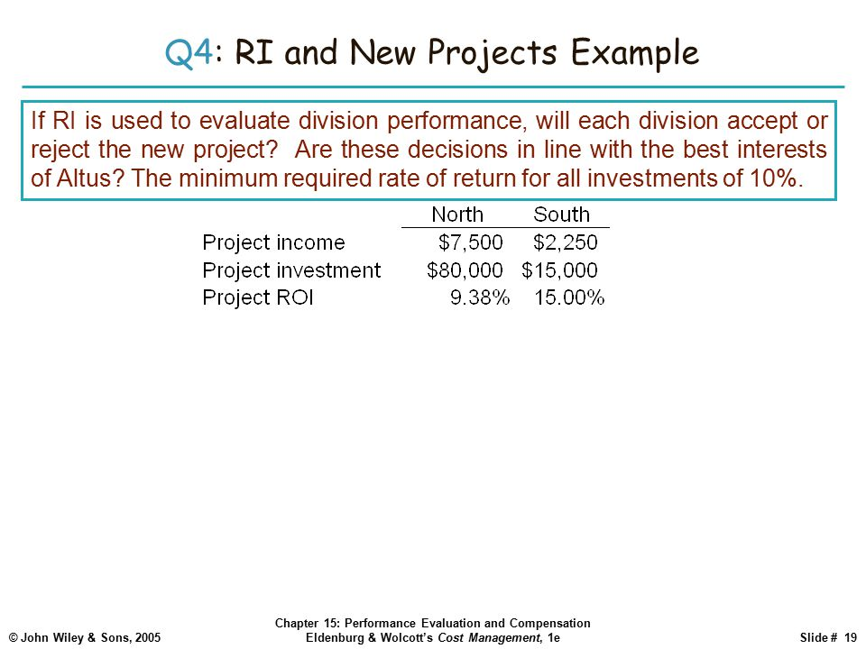 Q4: RI and New Projects Example