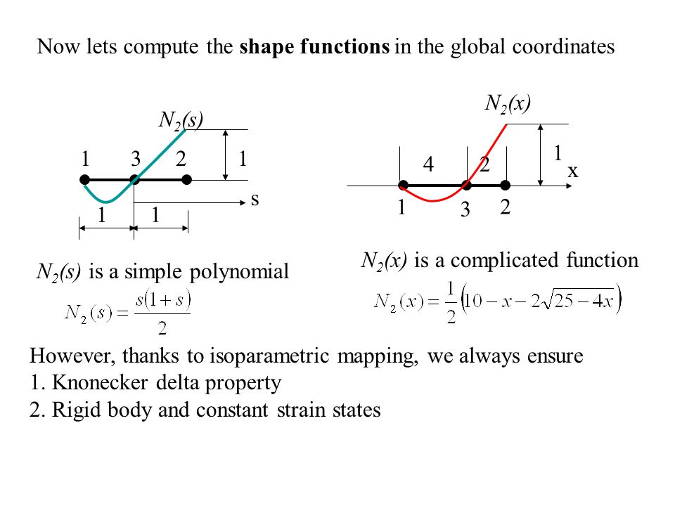 Now lets compute the shape functions in the global coordinates