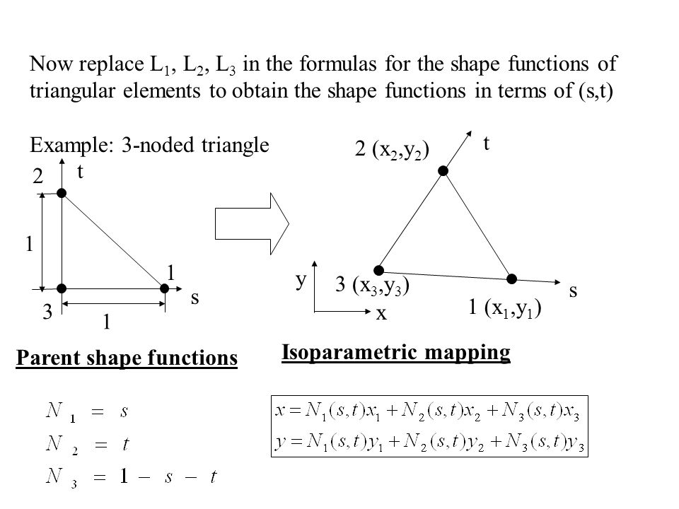 Isoparametric mapping Parent shape functions