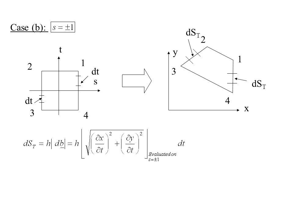 Case (b): dST 2 t y 1 1 2 dt 3 s dST dt 4 x 3 4