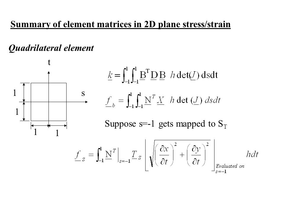 Summary of element matrices in 2D plane stress/strain