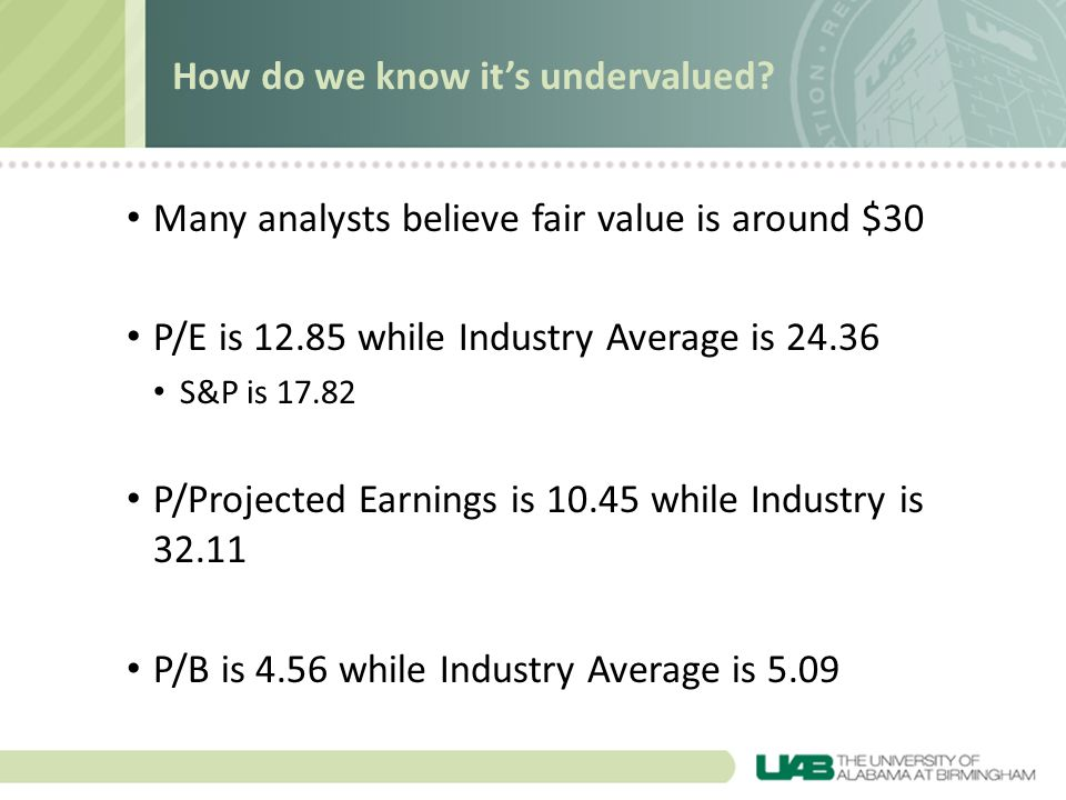 How do we know it's undervalued