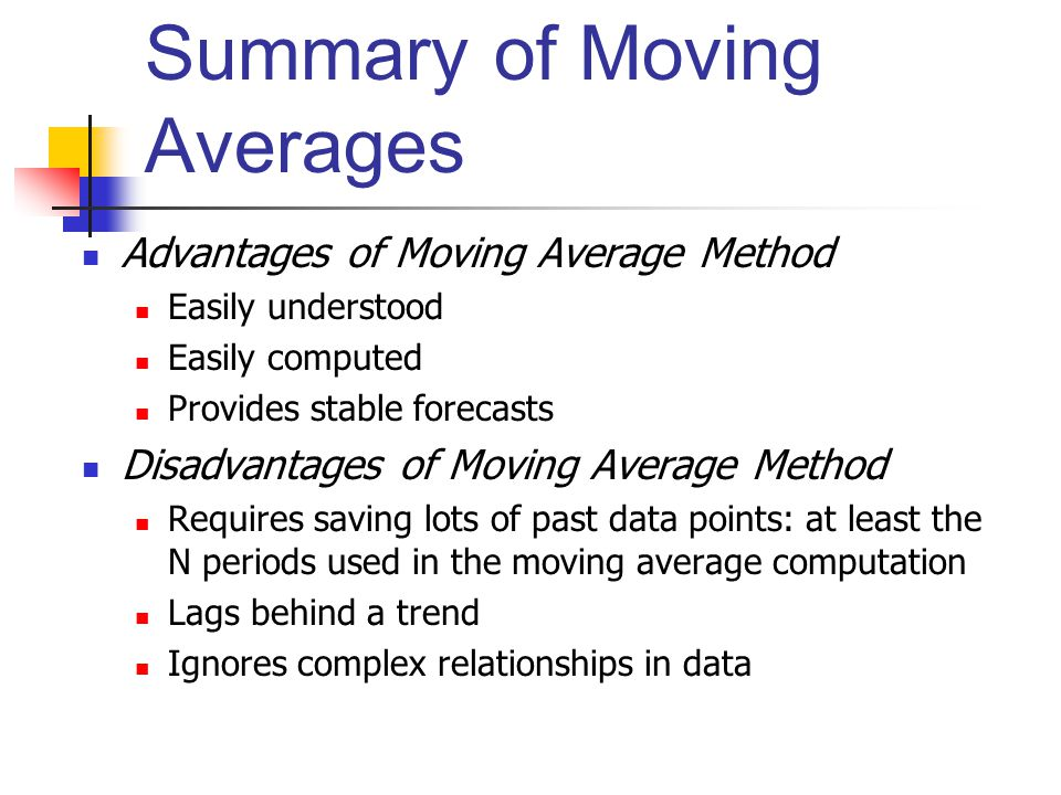Summary of Moving Averages