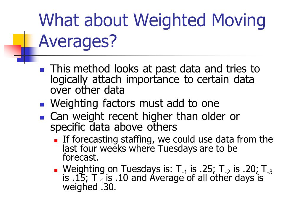 What about Weighted Moving Averages