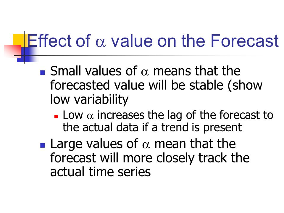 Effect of  value on the Forecast