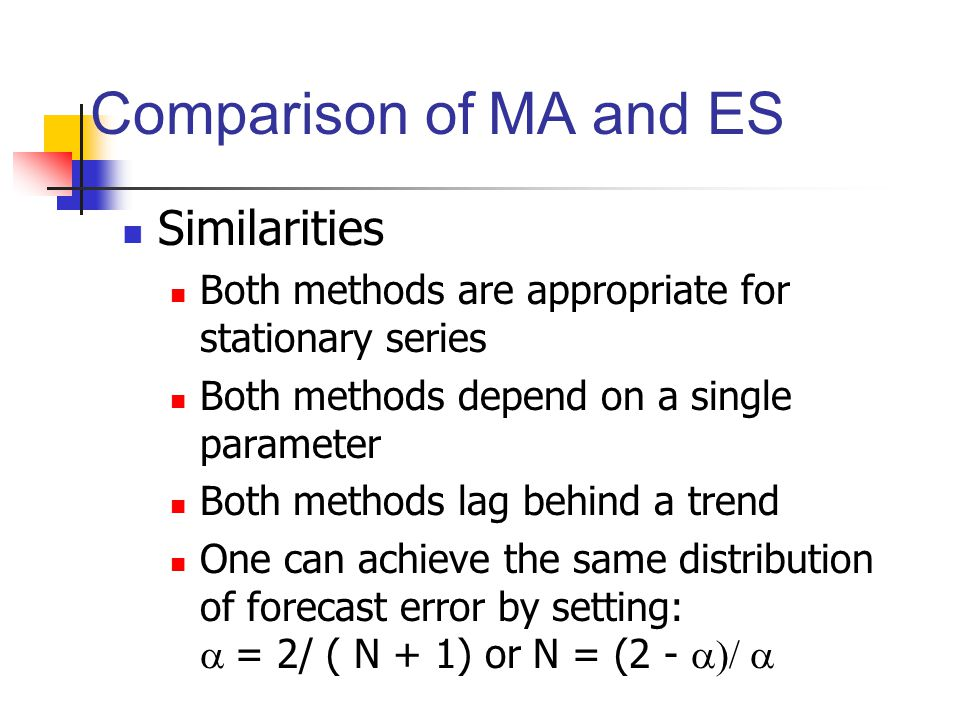 Comparison of MA and ES Similarities