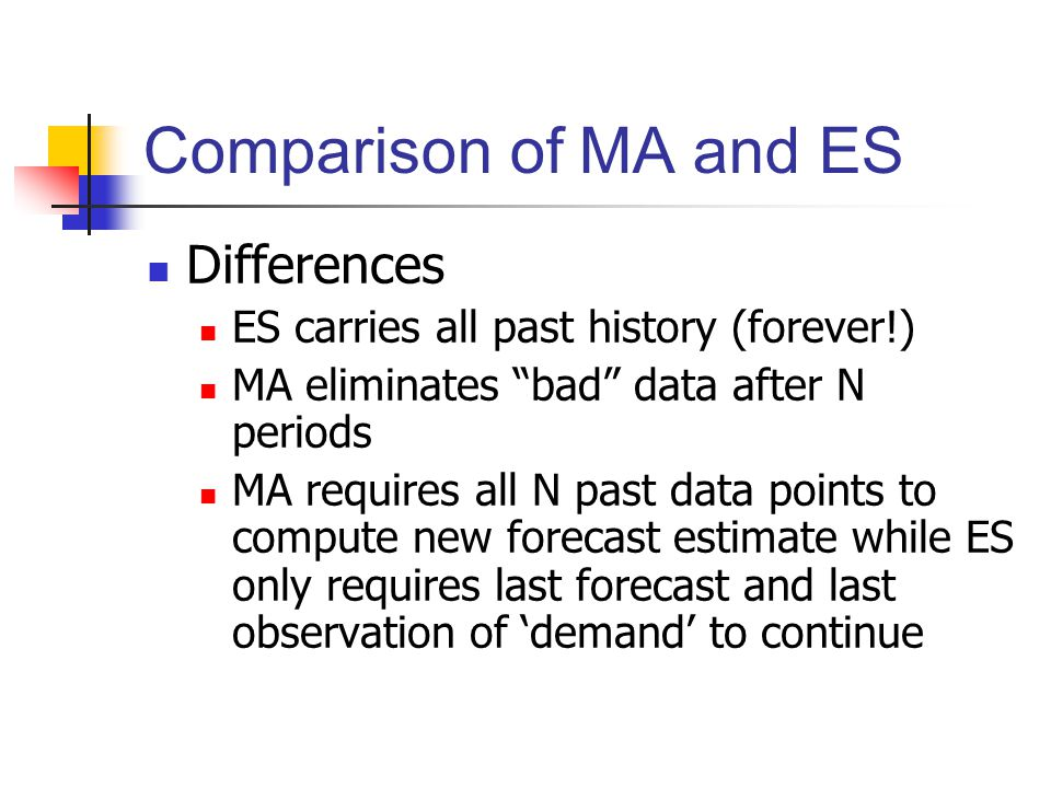 Comparison of MA and ES Differences