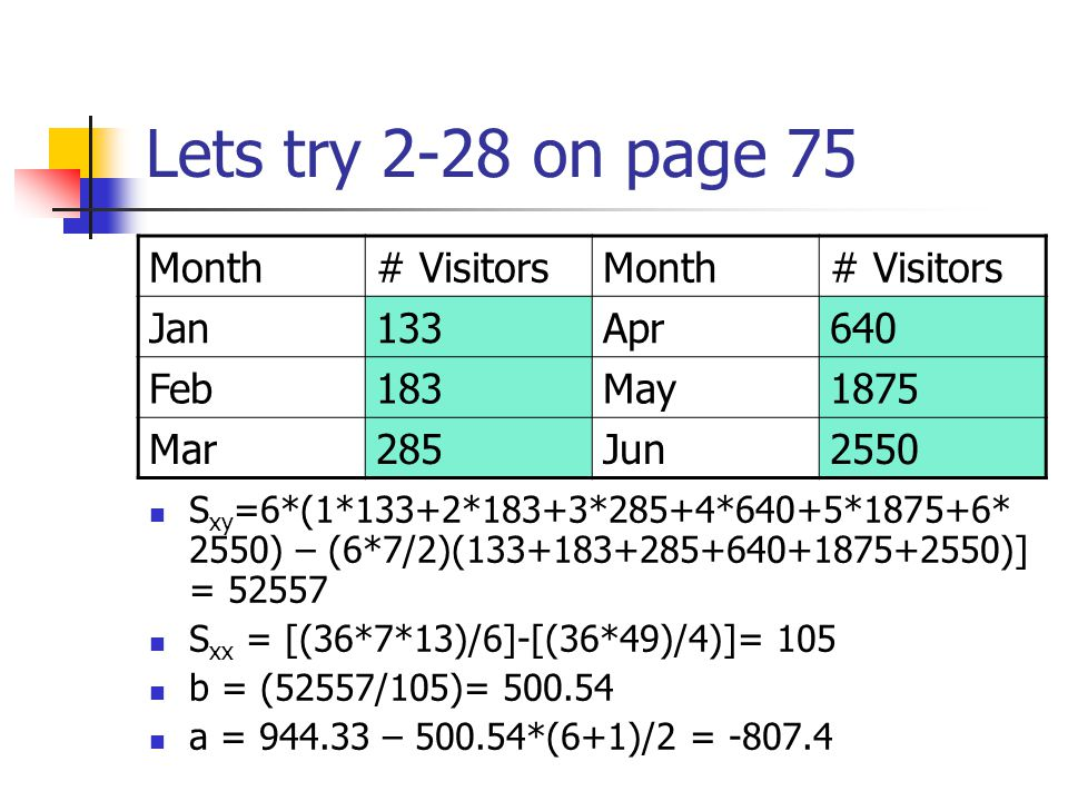Lets try 2-28 on page 75 Month # Visitors Jan 133 Apr 640 Feb 183 May