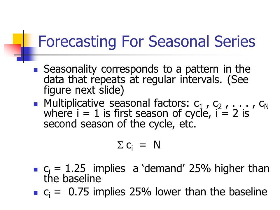 Forecasting For Seasonal Series
