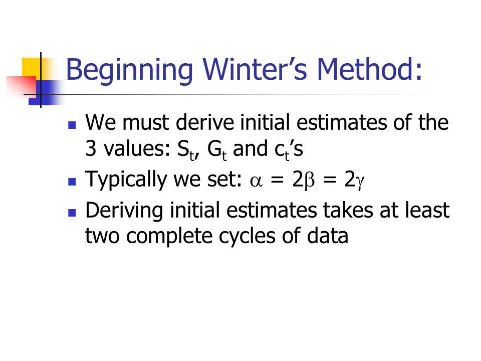 Beginning Winter's Method: