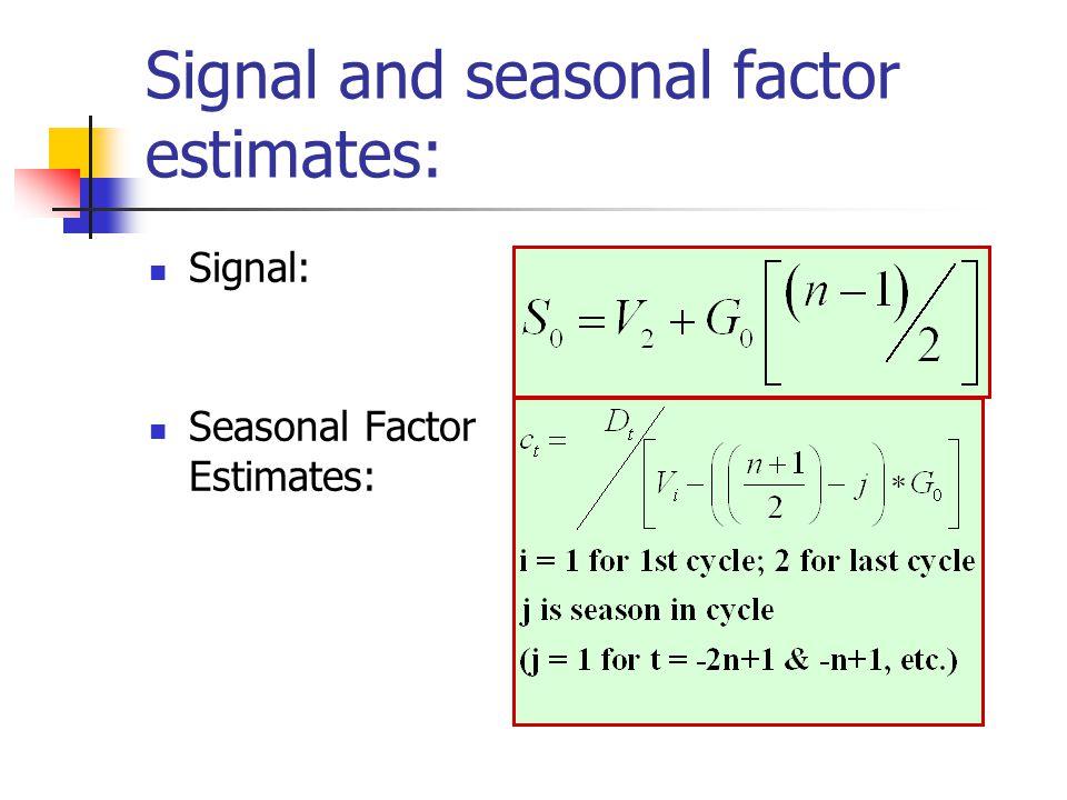 Signal and seasonal factor estimates: