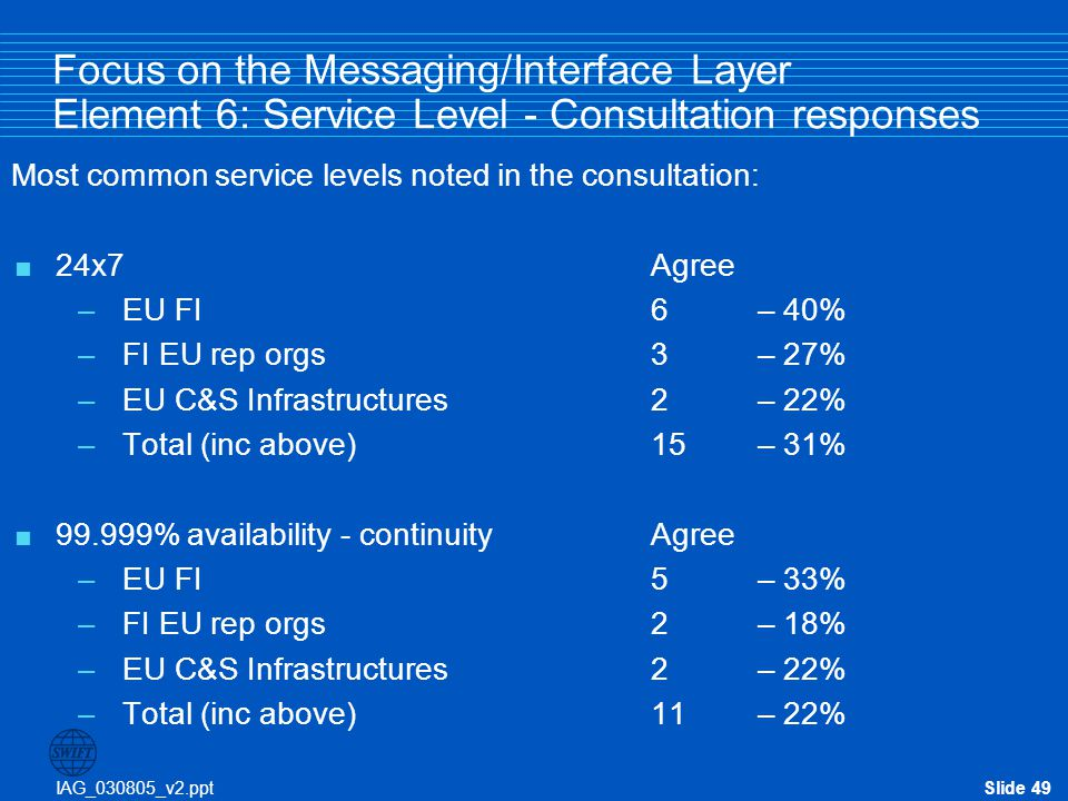 Focus on the Messaging/Interface Layer Element 6: Service Level - Consultation responses