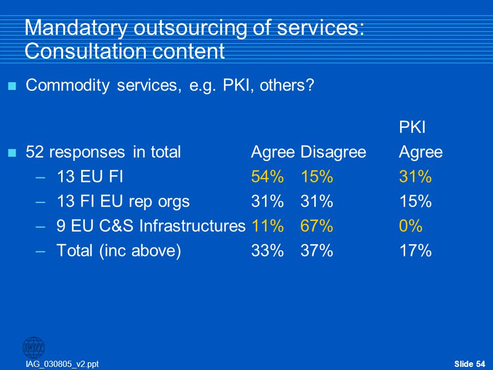 Mandatory outsourcing of services: Consultation content