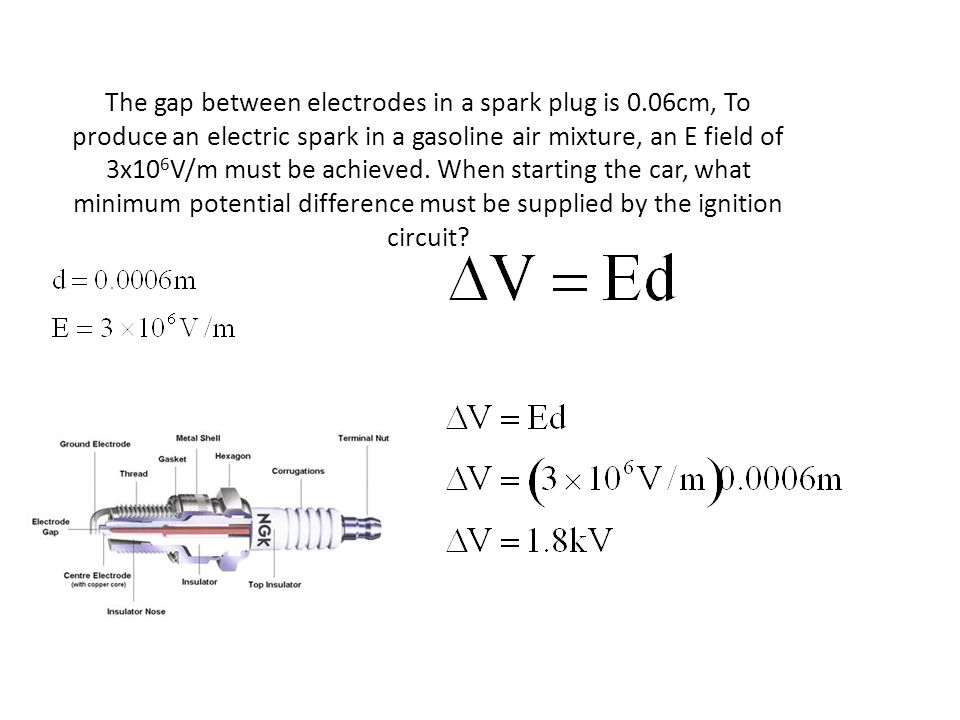 The gap between electrodes in a spark plug is 0