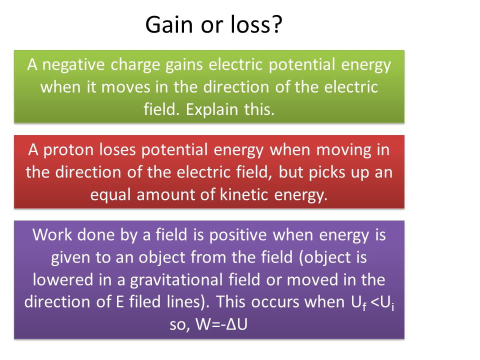 Gain or loss A negative charge gains electric potential energy when it moves in the direction of the electric field. Explain this.