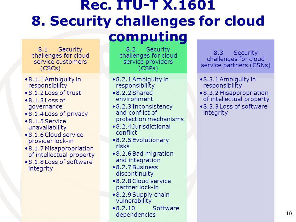 Rec. ITU-T X.1601 8. Security challenges for cloud computing