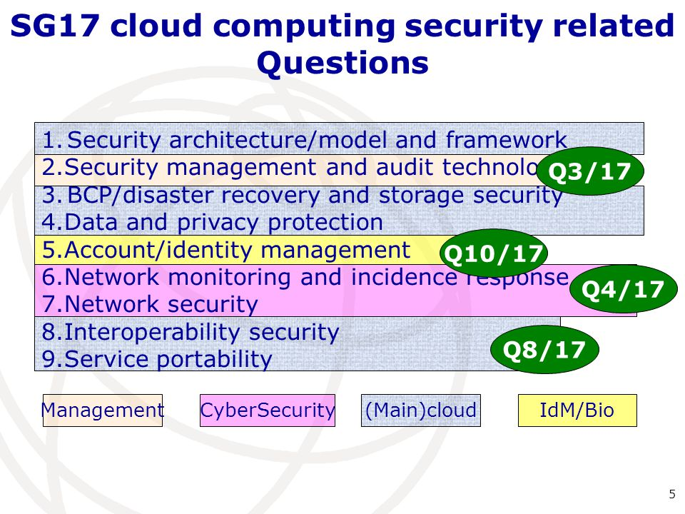 SG17 cloud computing security related Questions