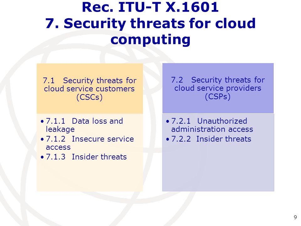 Rec. ITU-T X.1601 7. Security threats for cloud computing