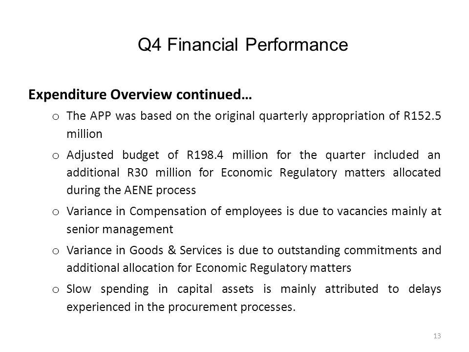 Q4 Financial Performance