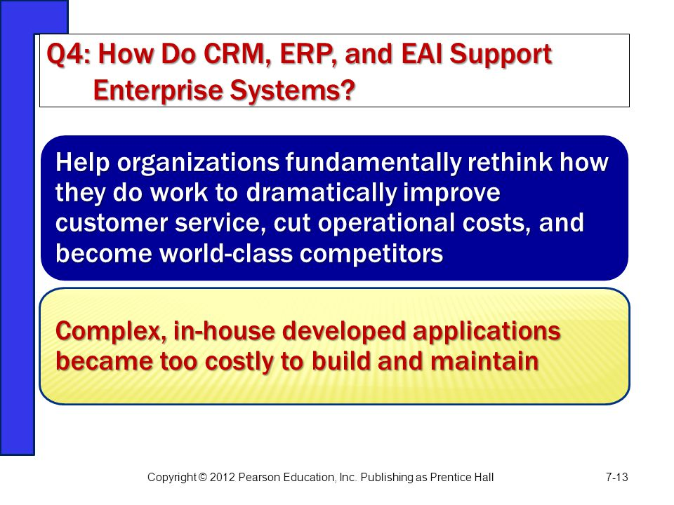 Q4: How Do CRM, ERP, and EAI Support Enterprise Systems