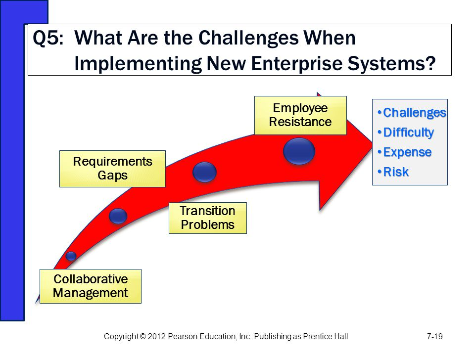 Q5: What Are the Challenges When Implementing New Enterprise Systems