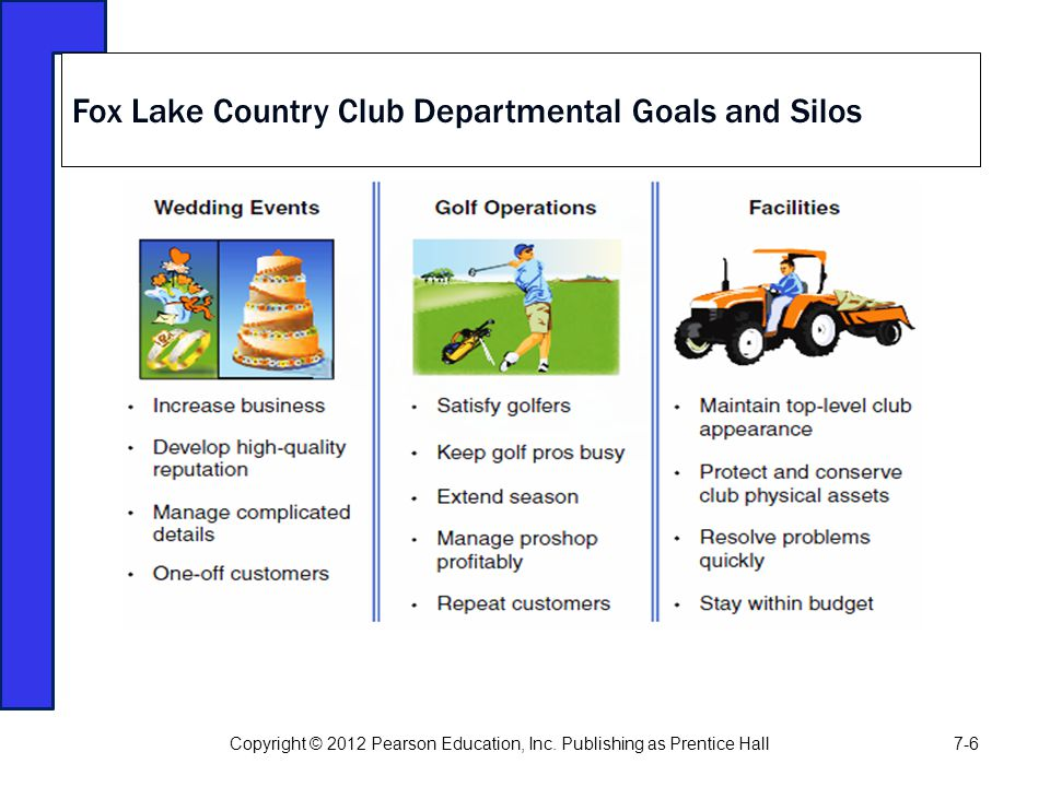 Fox Lake Country Club Departmental Goals and Silos