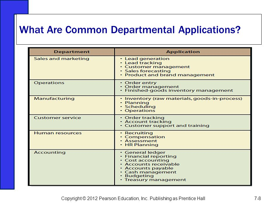 What Are Common Departmental Applications