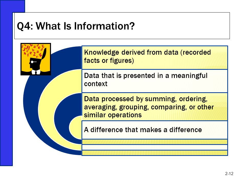 Q4: What Is Information Knowledge derived from data (recorded facts or figures) Data that is presented in a meaningful context.