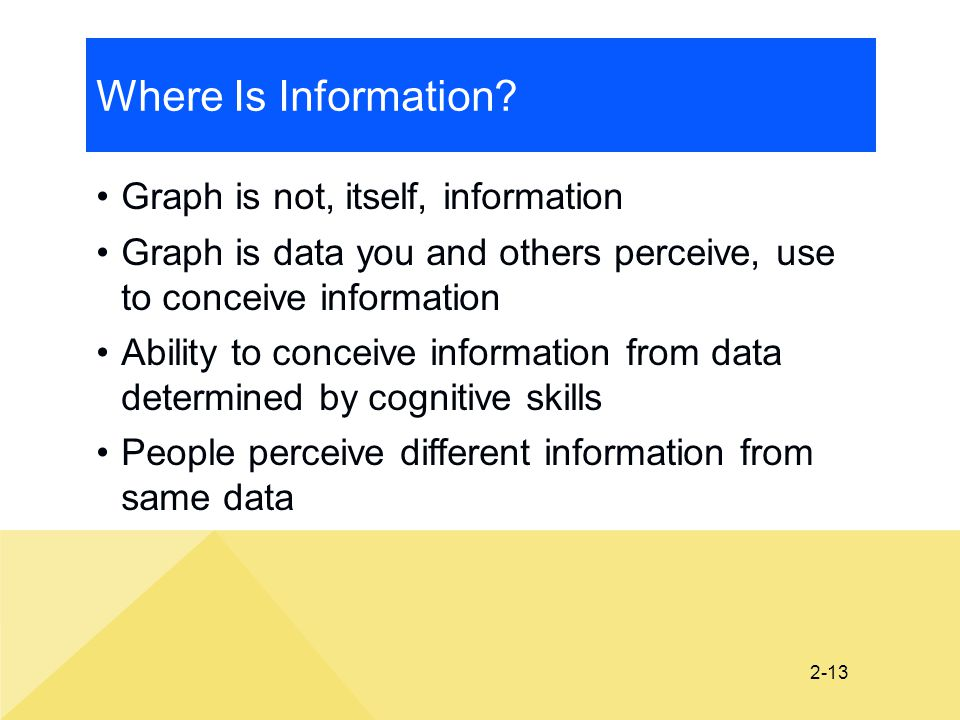Where Is Information Graph is not, itself, information