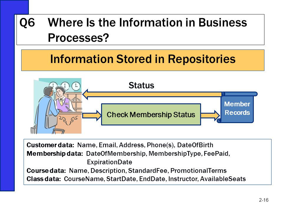 Q6 Where Is the Information in Business Processes
