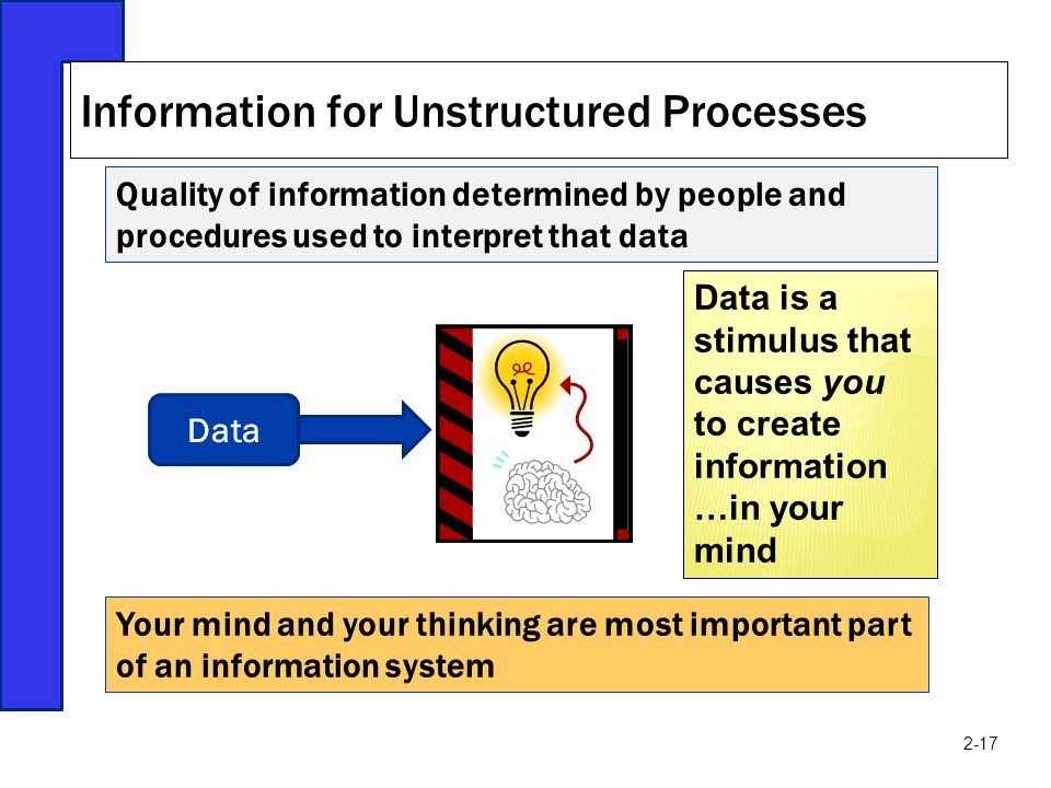 Information for Unstructured Processes