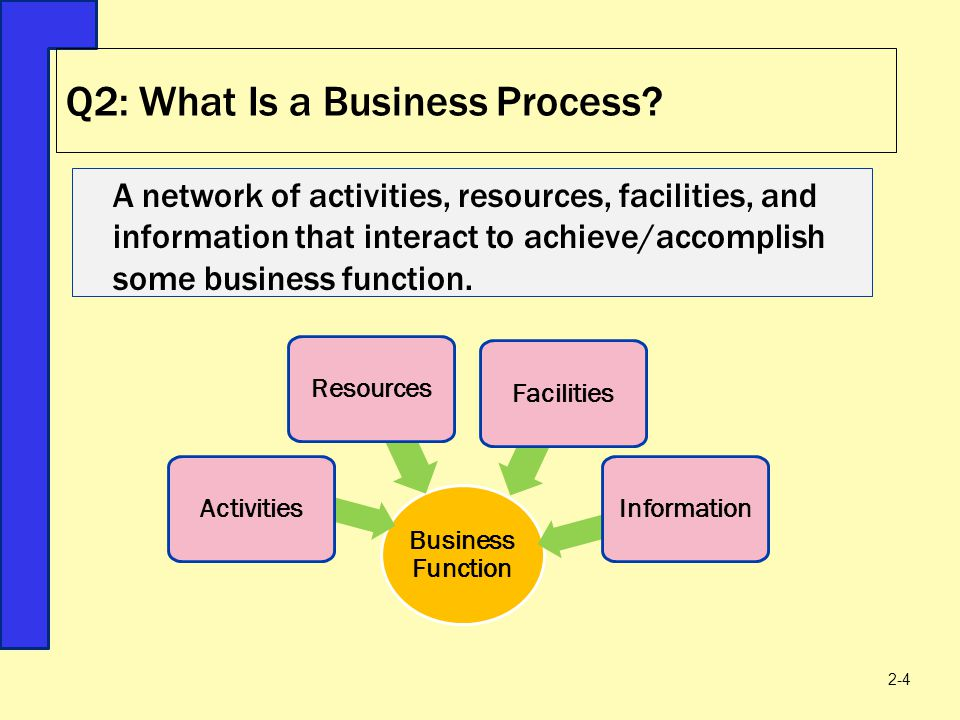 Q2: What Is a Business Process
