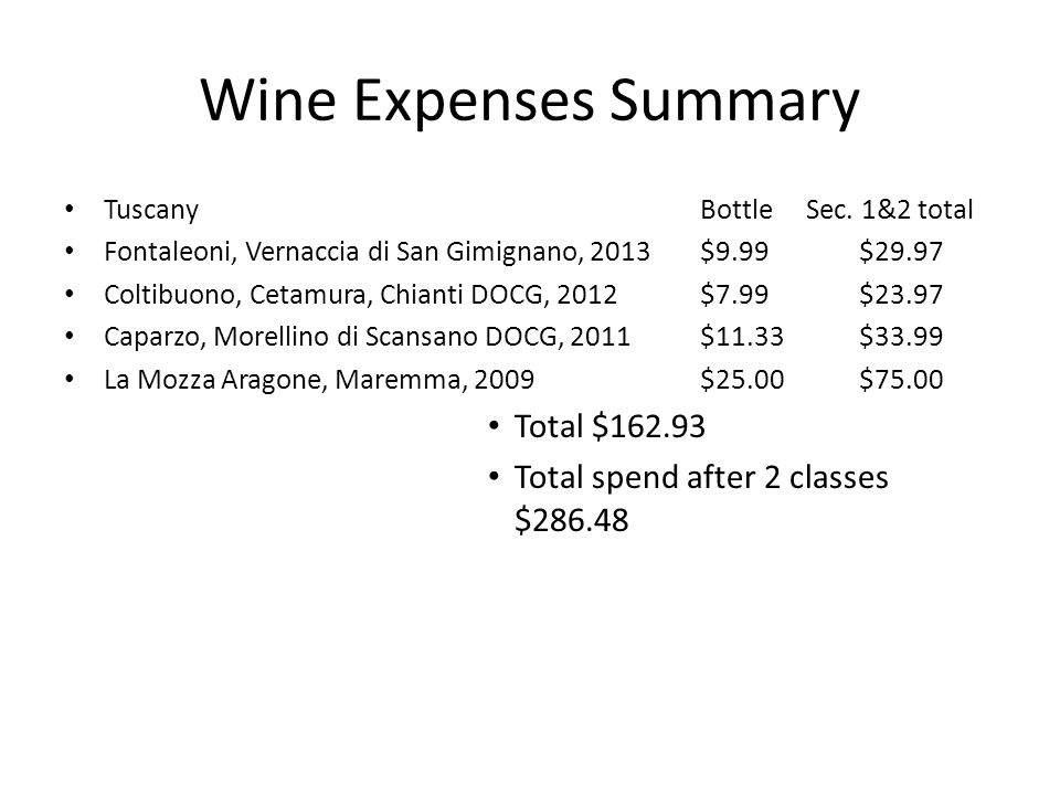 Wine Expenses Summary Total $162.93