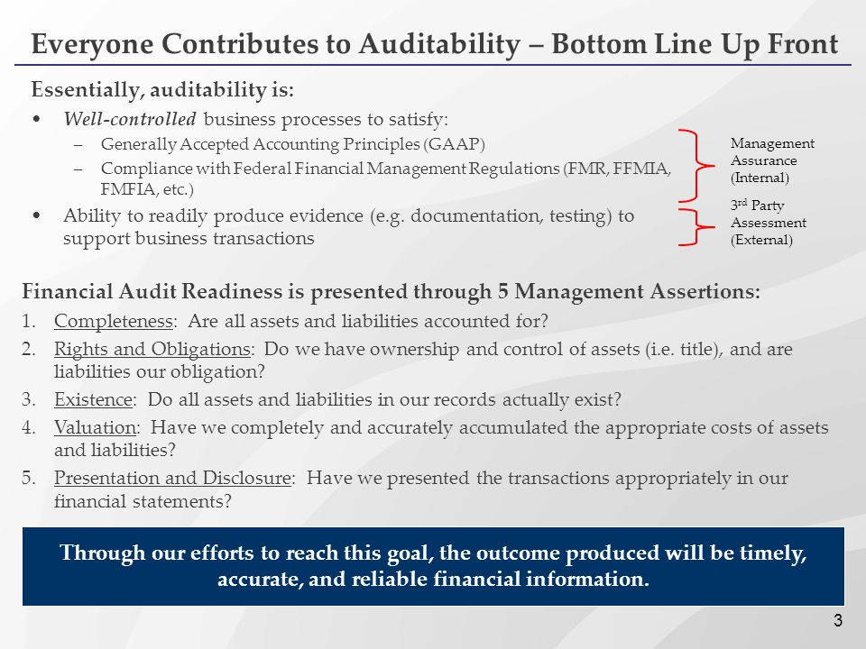 Everyone Contributes to Auditability – Bottom Line Up Front