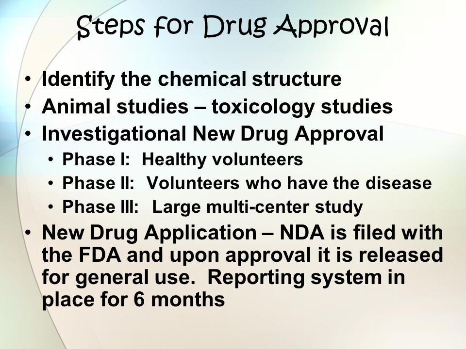 Steps for Drug Approval