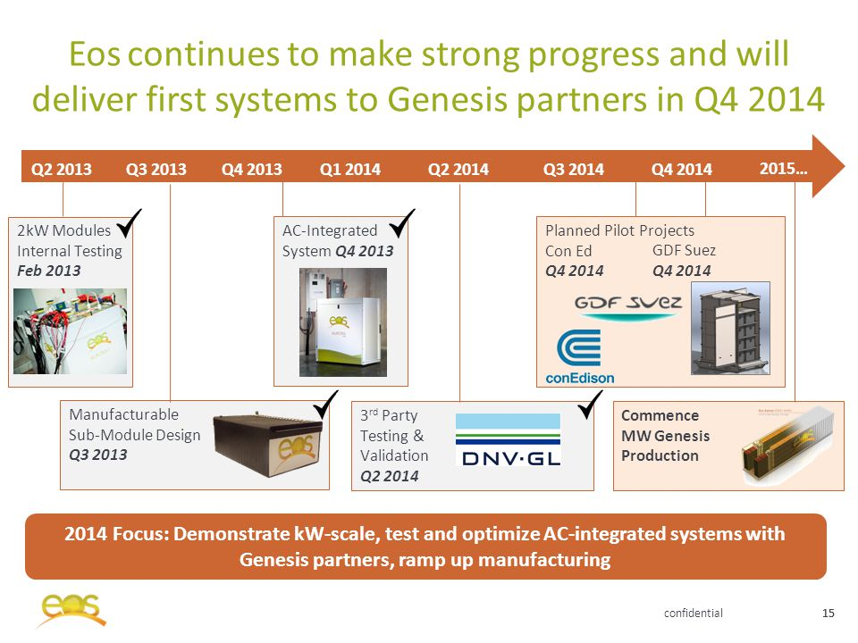Eos continues to make strong progress and will deliver first systems to Genesis partners in Q4 2014