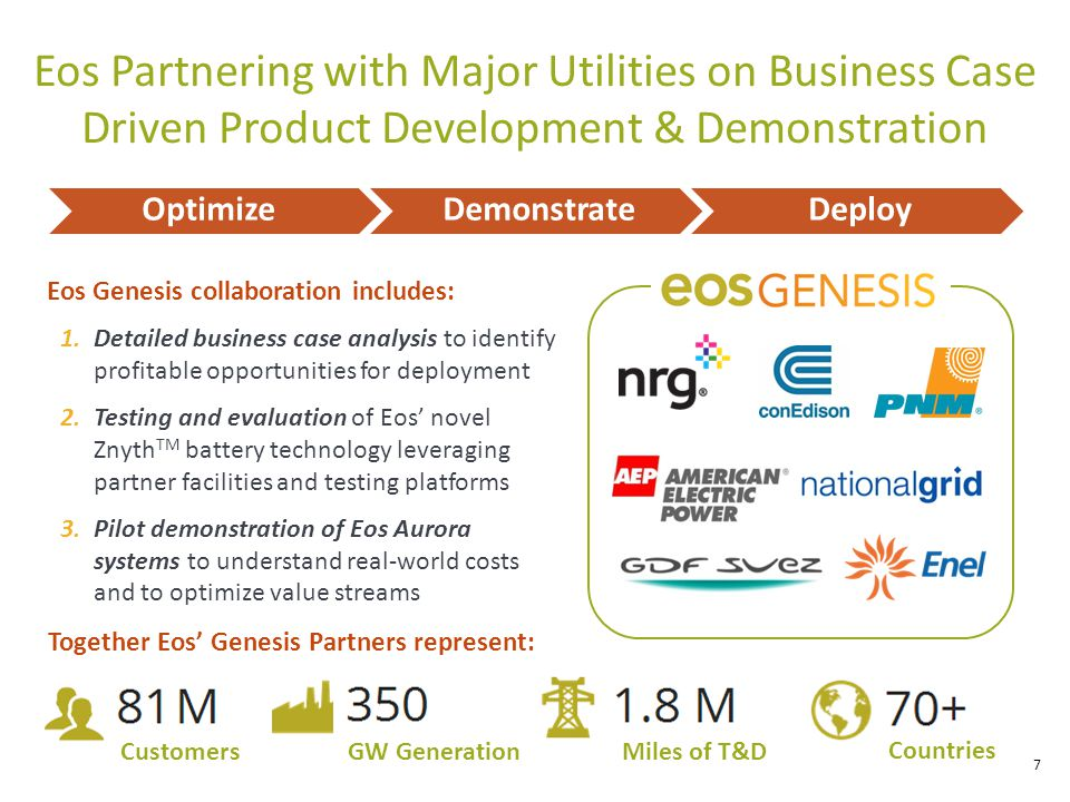 Eos Partnering with Major Utilities on Business Case Driven Product Development & Demonstration