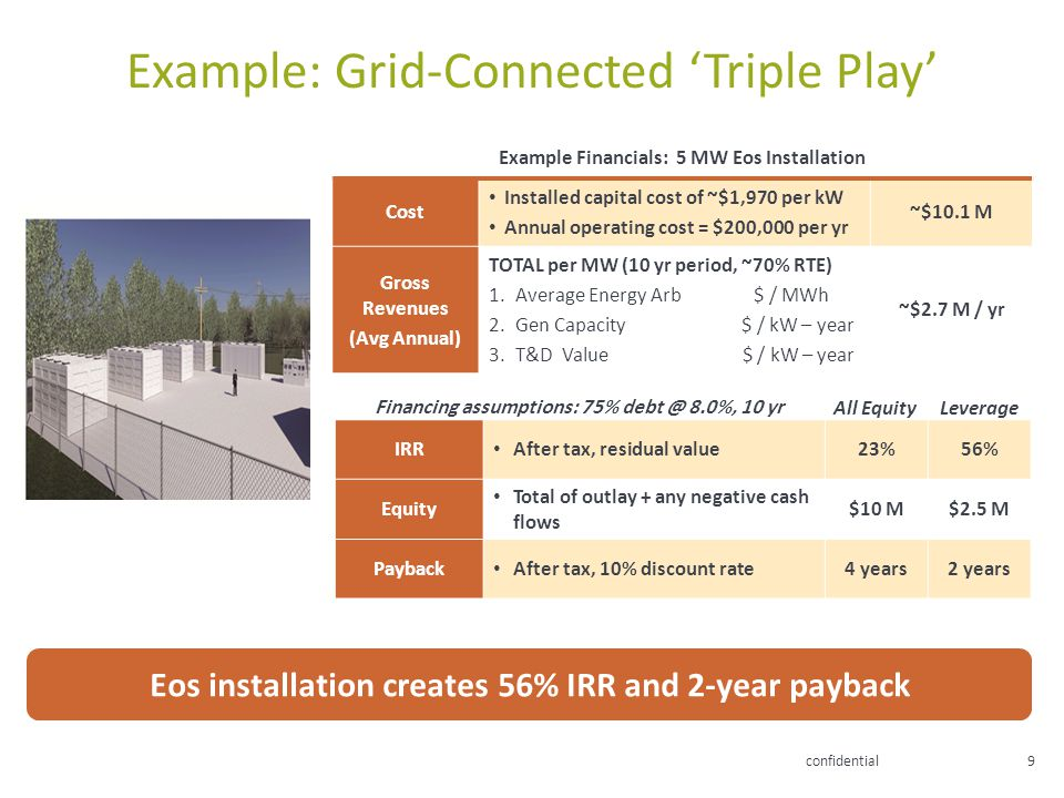 Example: Grid-Connected 'Triple Play'