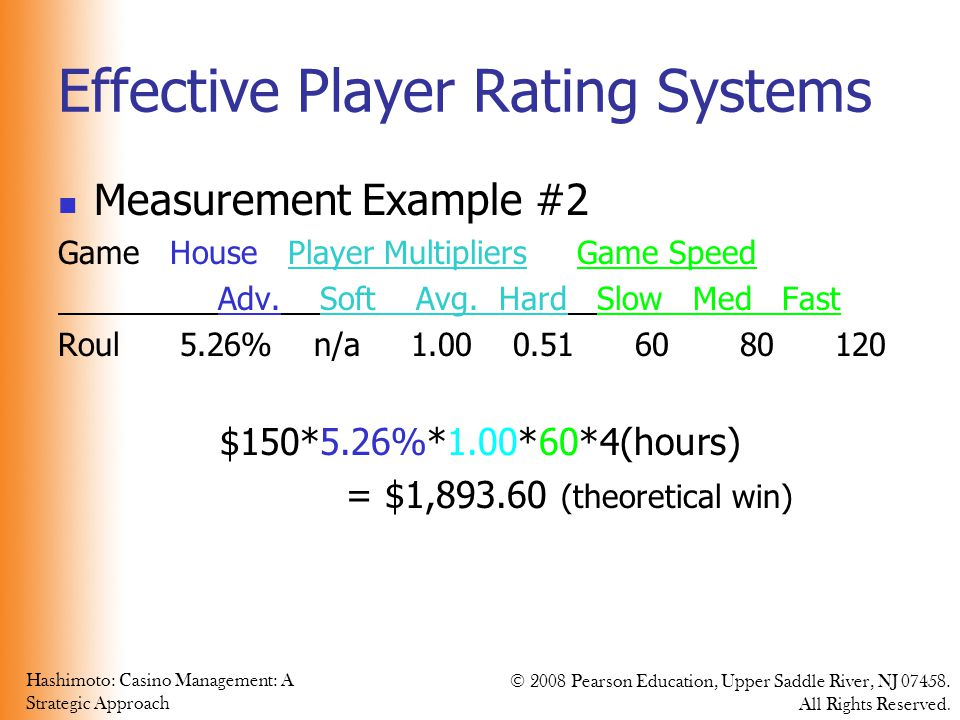 Effective Player Rating Systems