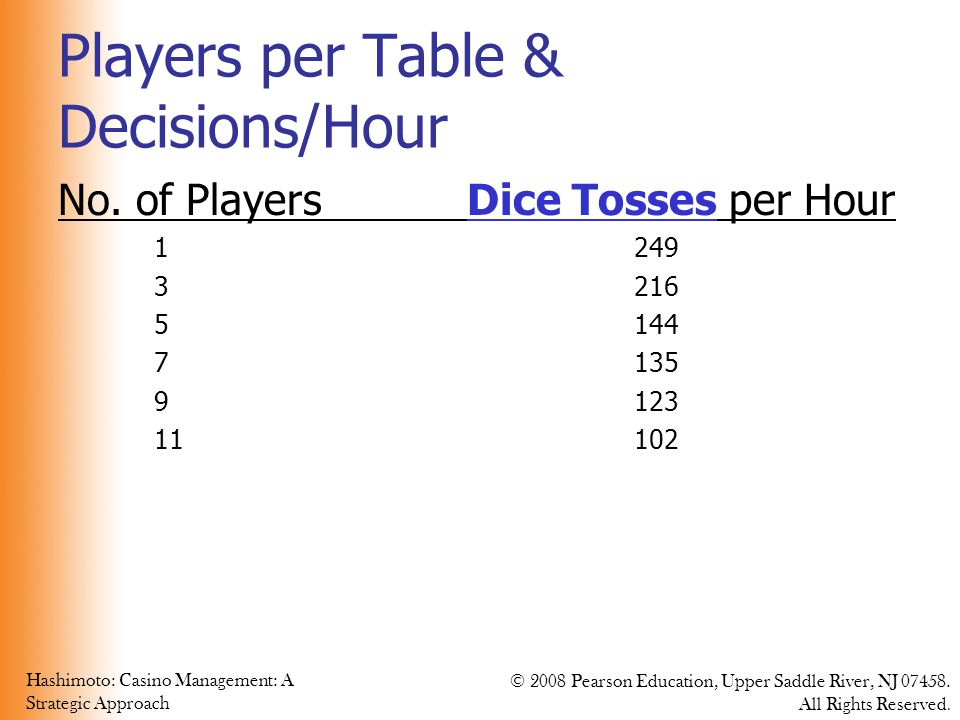 Players per Table & Decisions/Hour