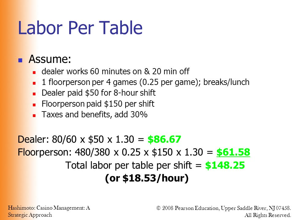 Labor Per Table Assume: Dealer: 80/60 x $50 x 1.30 = $86.67