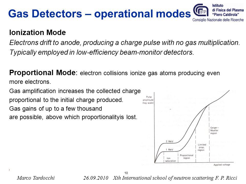 Gas Detectors – operational modes