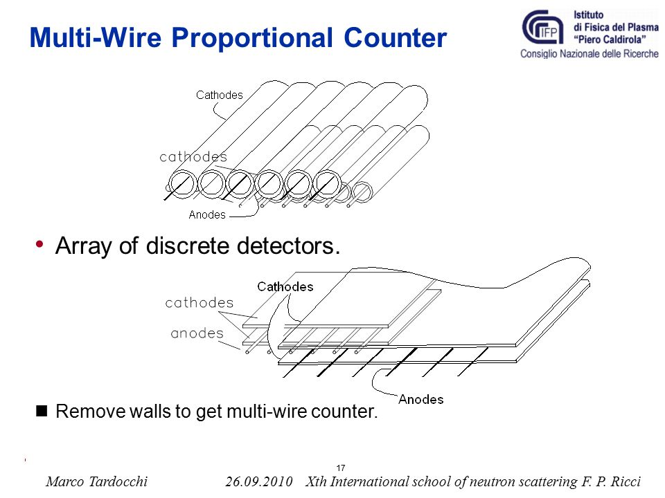 Multi-Wire Proportional Counter
