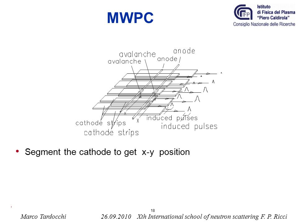 MWPC Segment the cathode to get x-y position 18