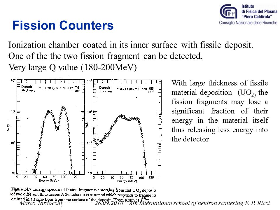 Fission Counters Ionization chamber coated in its inner surface with fissile deposit. One of the the two fission fragment can be detected.